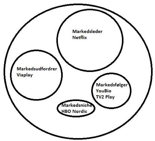 det danske marked netflix