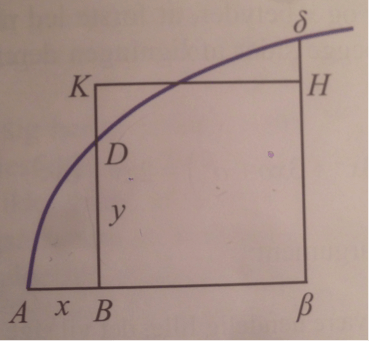 figur 2