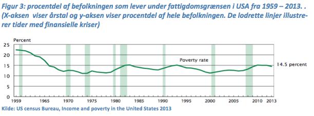 fattigdomsgrænsen