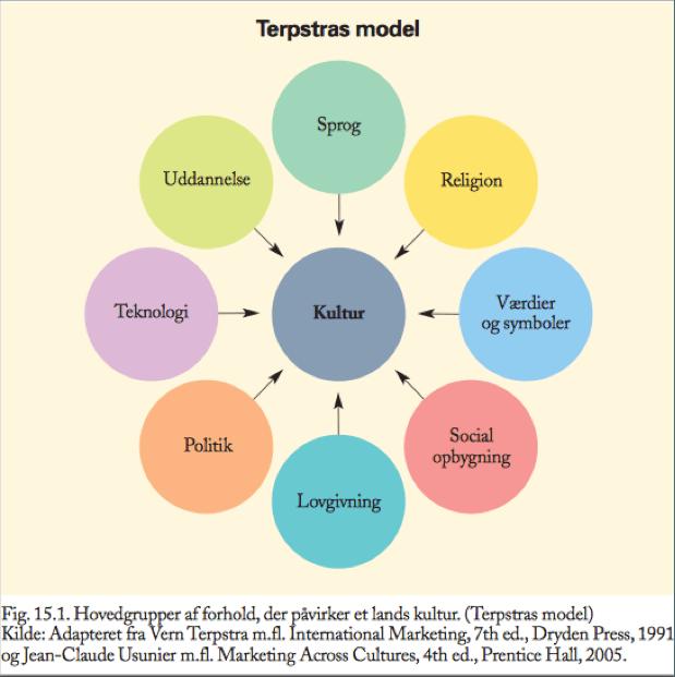 terpstras model netflix