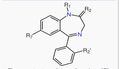 Generel struktur for benzodiazepiner