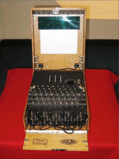 Enigma-maskine