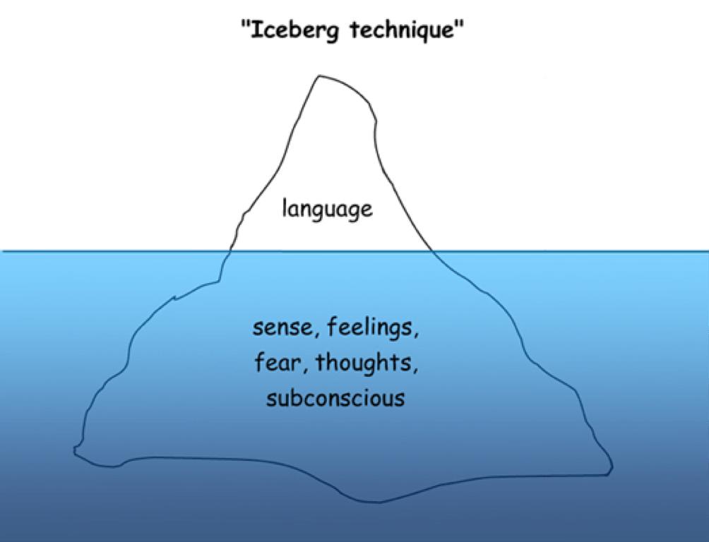 iceberg hermingway
